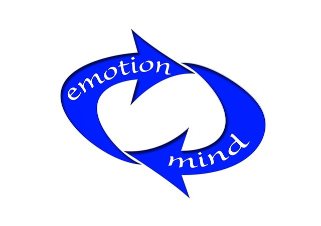 emotion, mind
